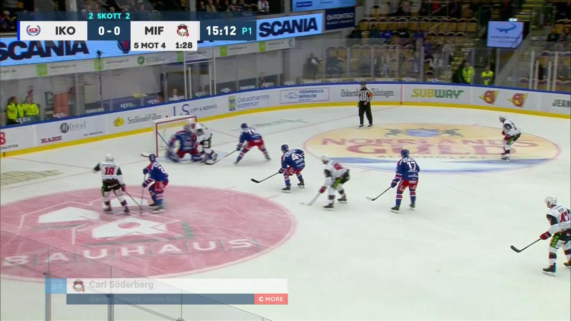 IK Oskarshamn - Malmö Redhawks 0-1
