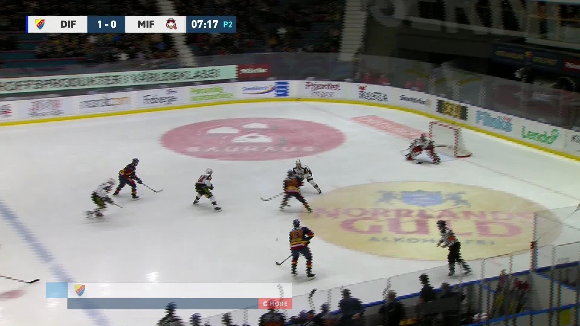 Djurgården Hockey - Malmö Redhawks 2-0
