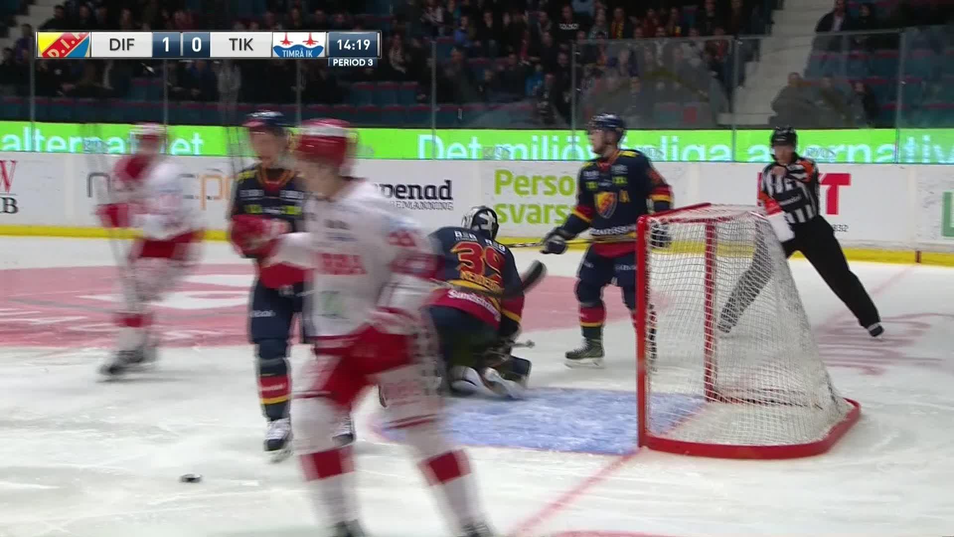 Djurgården Hockey - Timrå IK 1-1