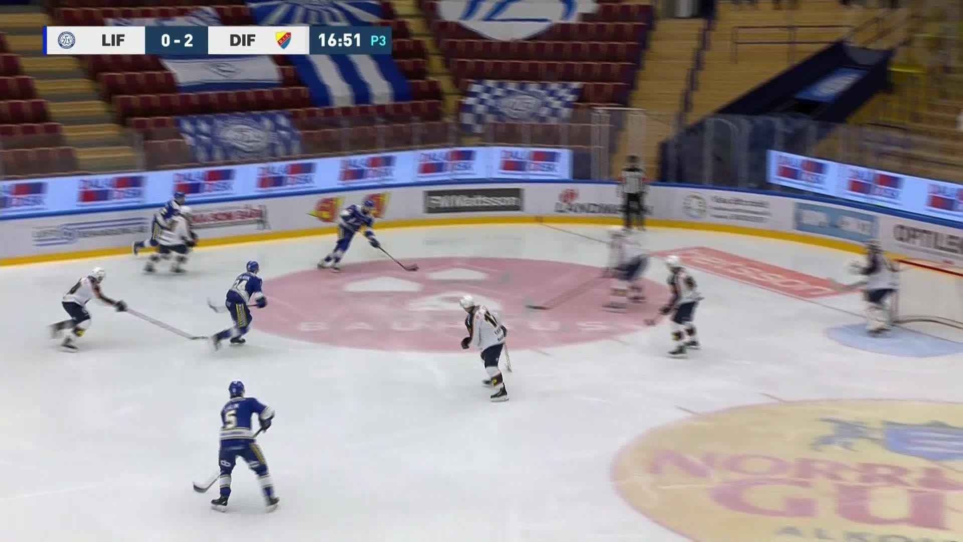 Leksands IF - Djurgården Hockey 1-2
