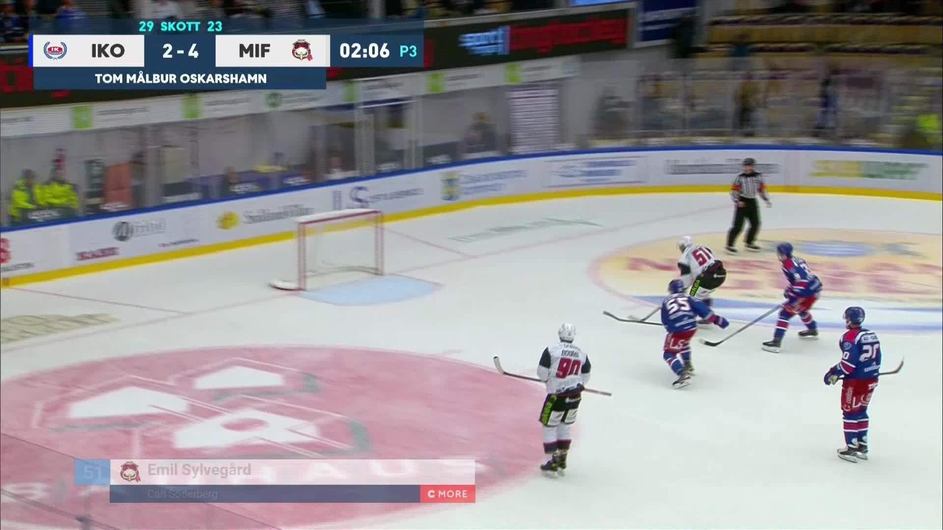 IK Oskarshamn - Malmö Redhawks 2-5