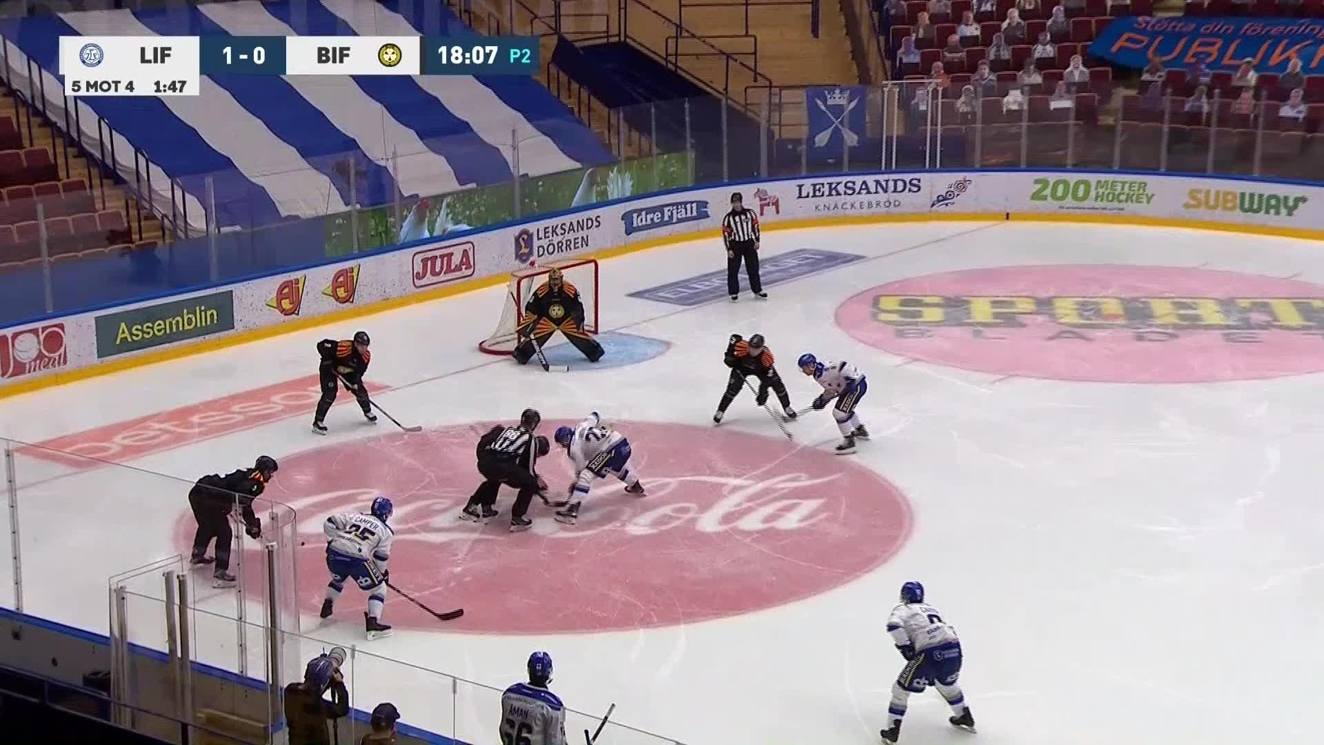 Leksands IF - Brynäs IF 2-0