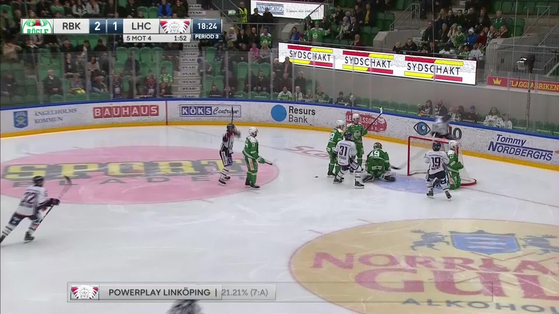 Rögle BK - Linköping HC 2-2