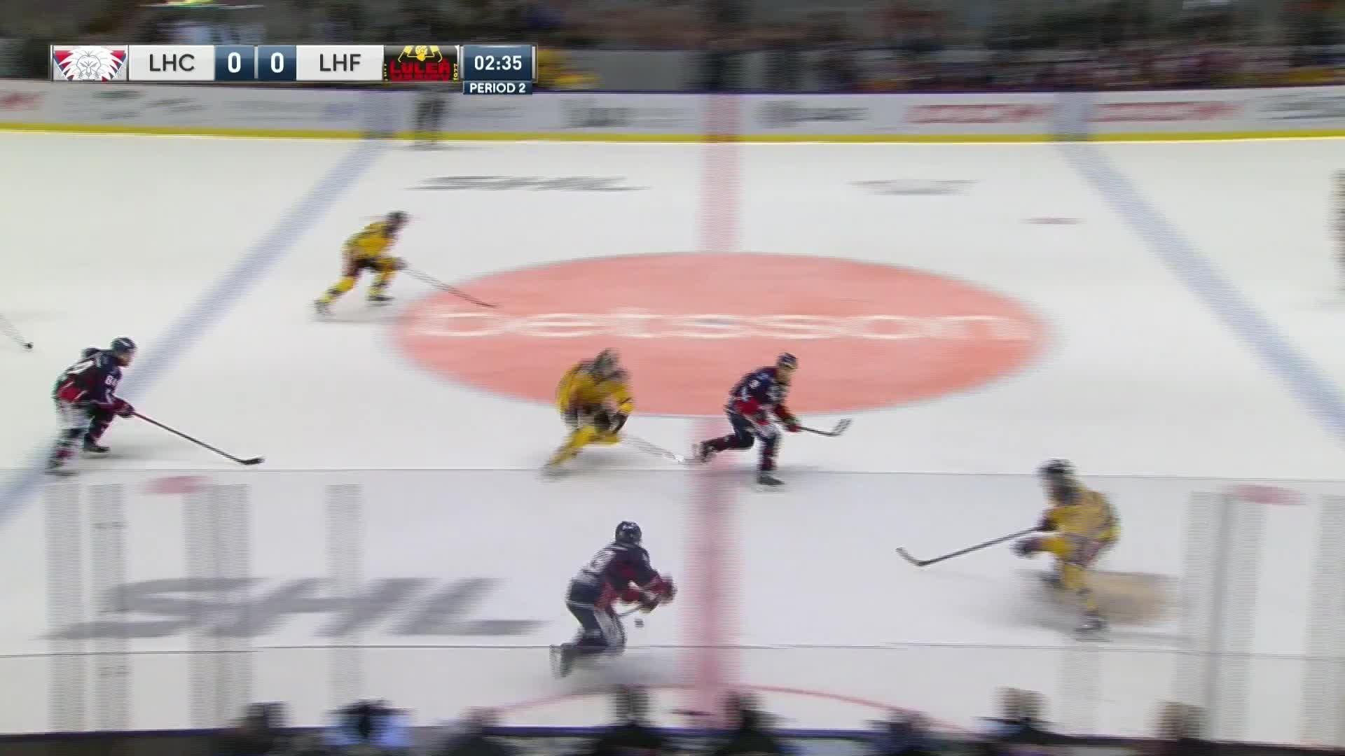 Linköping HC - Luleå Hockey 1-0