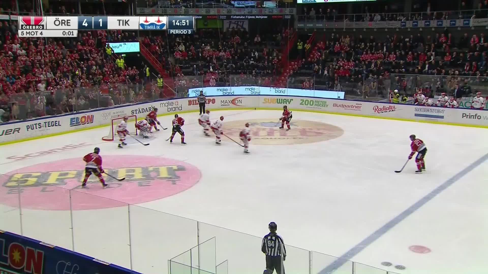 Örebro Hockey - Timrå IK 5-1