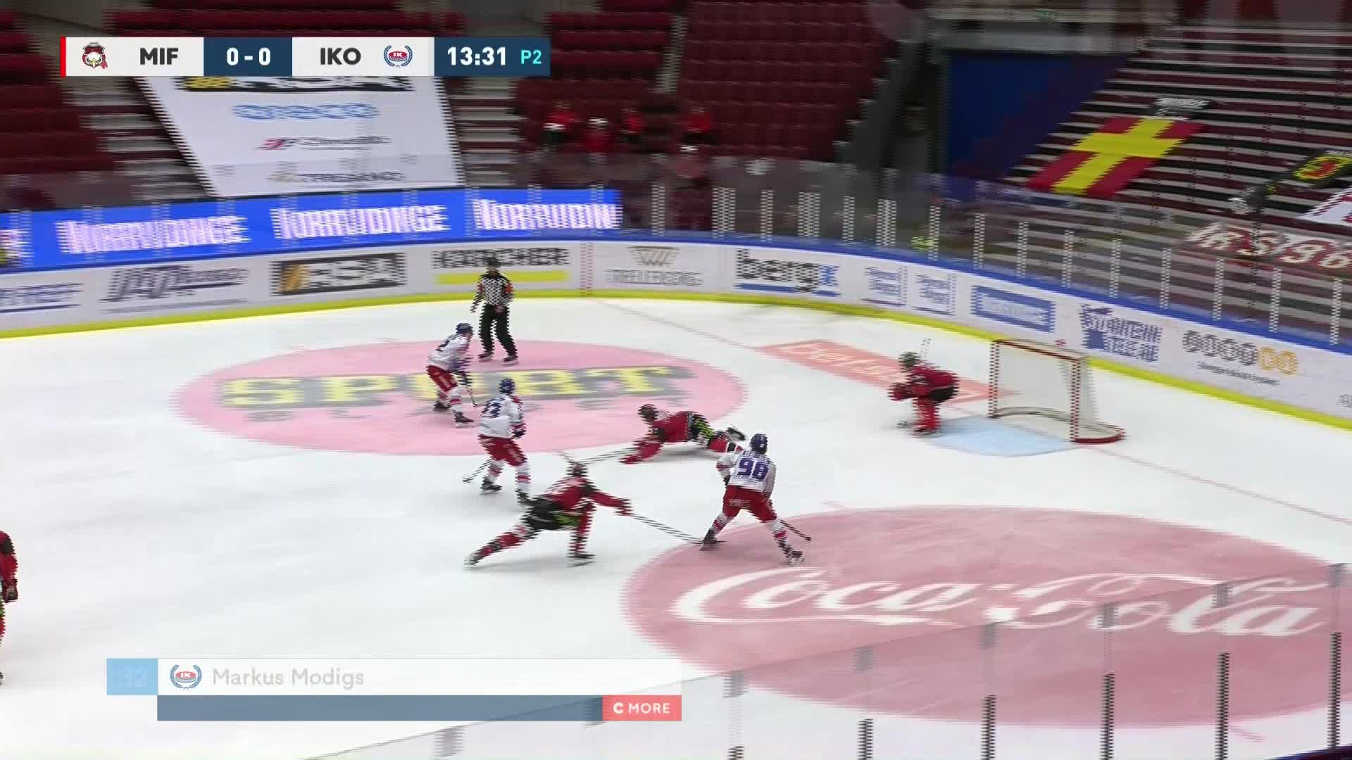 Malmö Redhawks - IK Oskarshamn 0-1