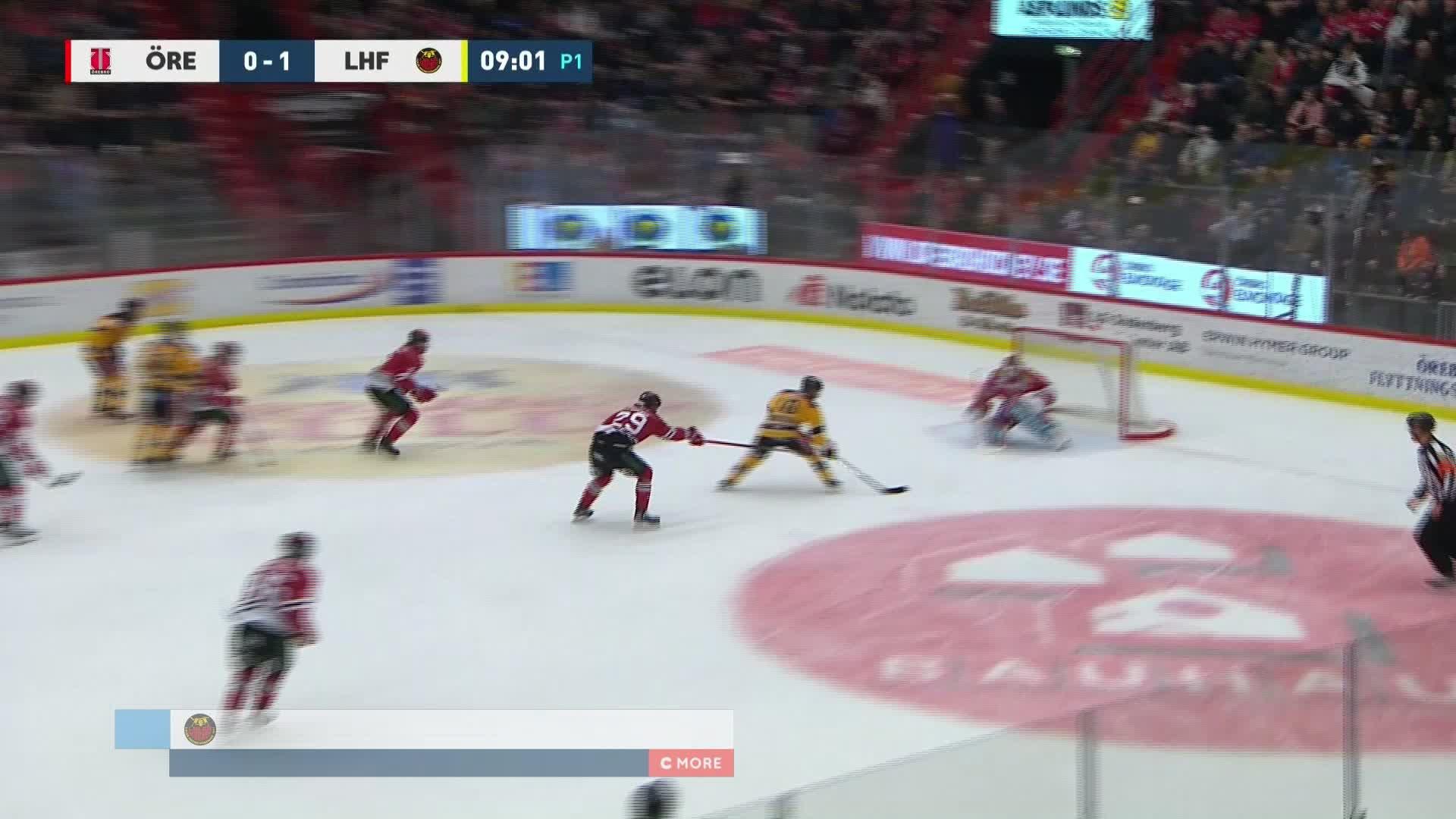 Örebro Hockey - Luleå Hockey 0-2