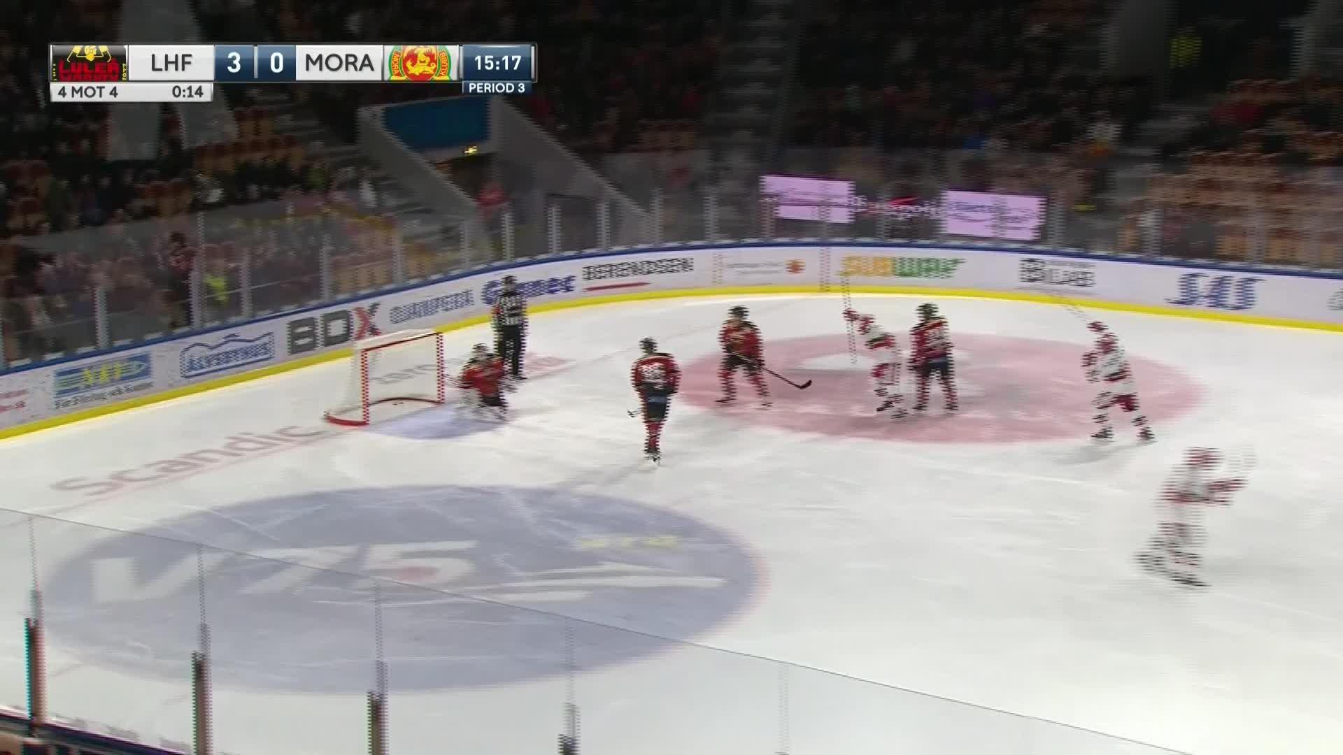 Luleå Hockey - Mora IK 3-1