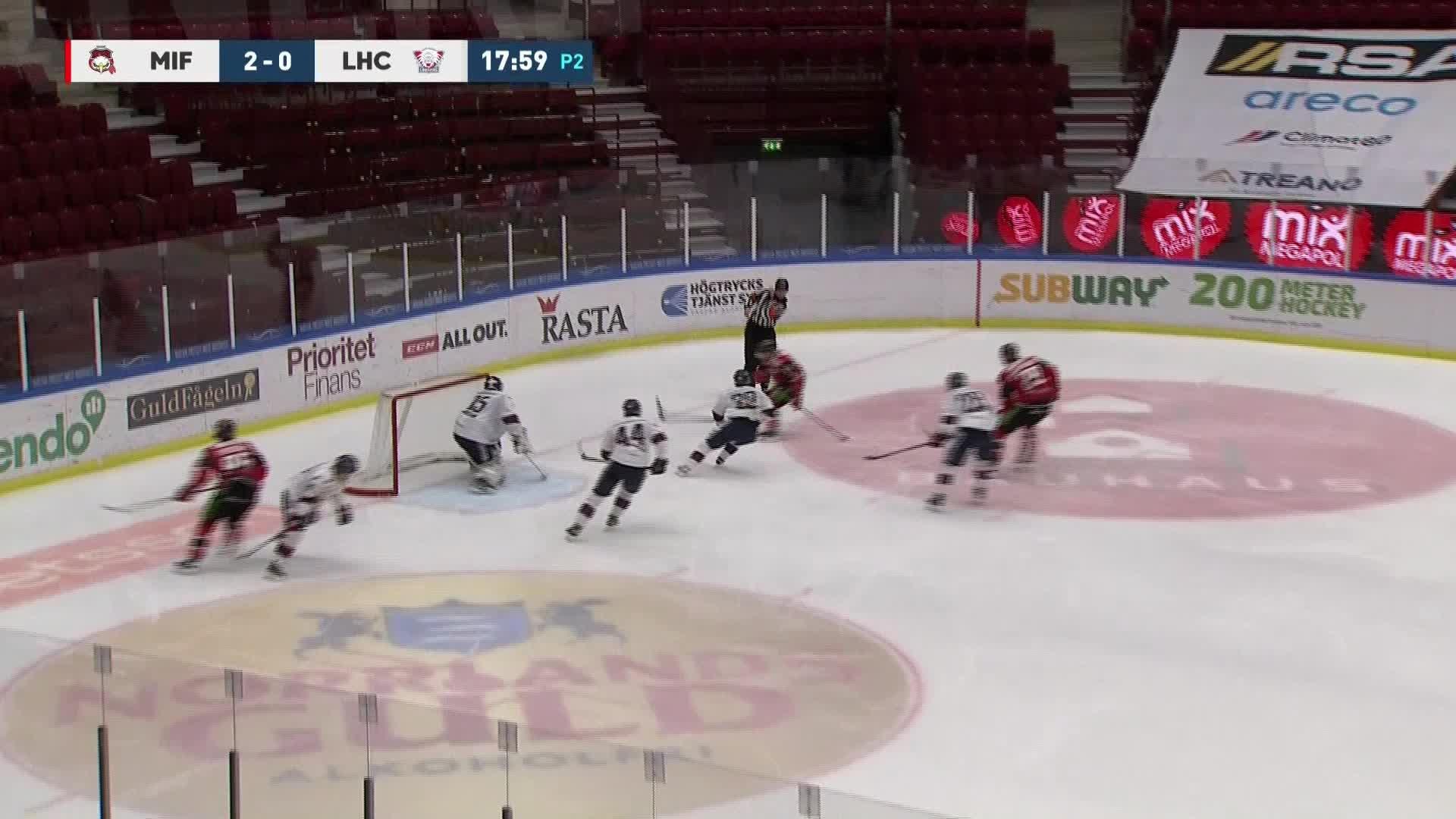 Malmö Redhawks - Linköping HC 3-0