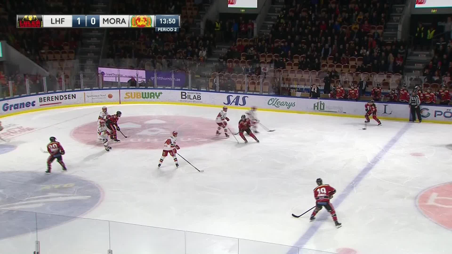 Luleå Hockey - Mora IK 2-0