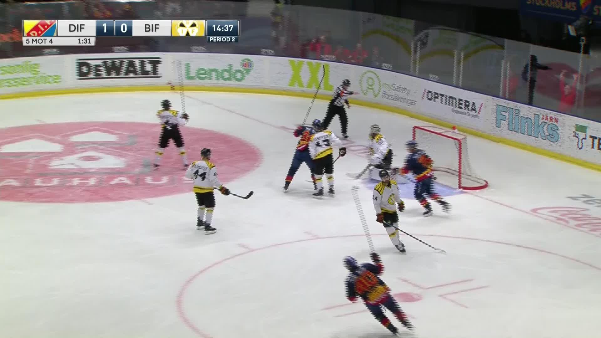Djurgården Hockey - Brynäs IF 2-0