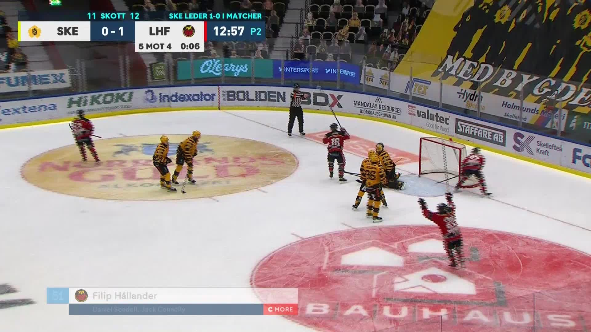 Skellefteå AIK - Luleå Hockey 0-2