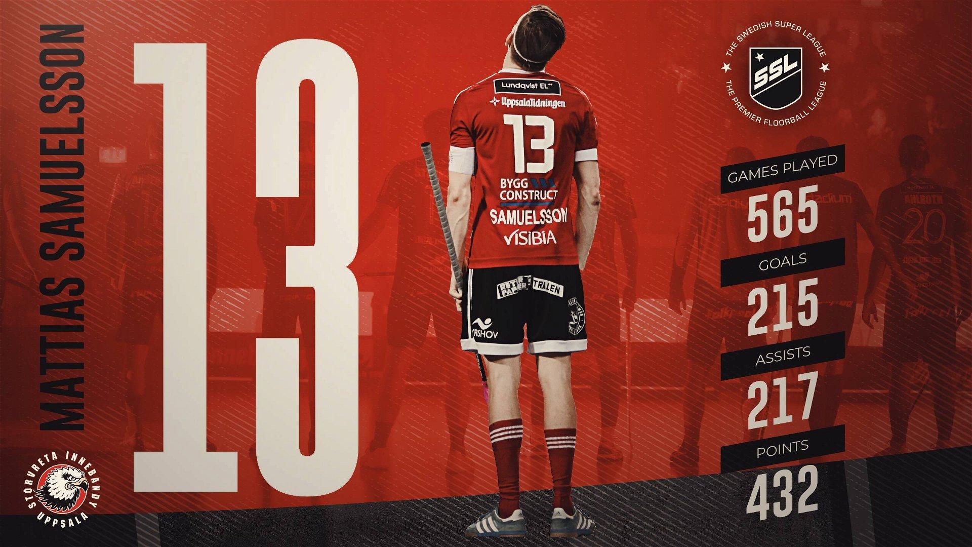 Goals by Mattias Samuelsson