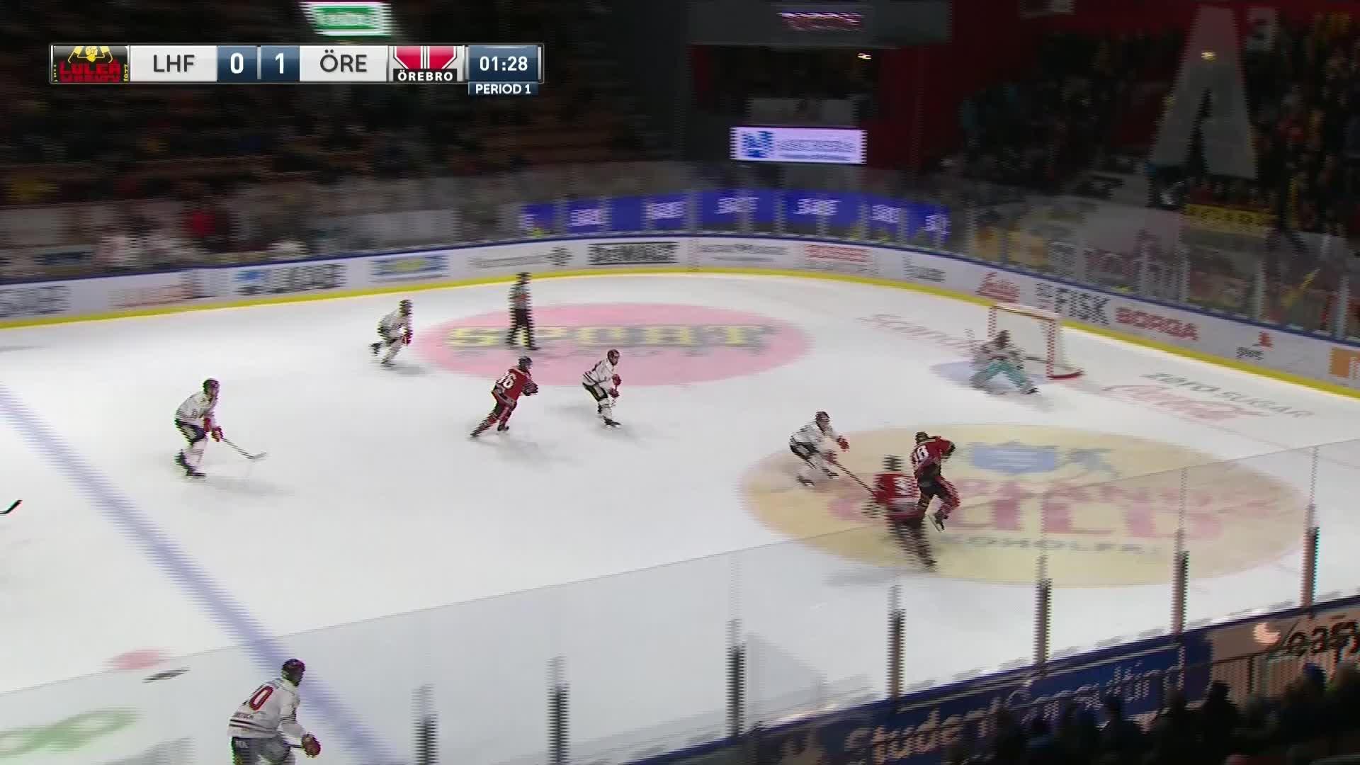 Luleå Hockey - Örebro Hockey 1-1