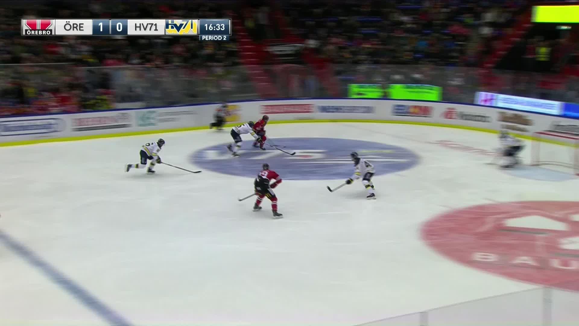 Örebro Hockey - HV71 2-0