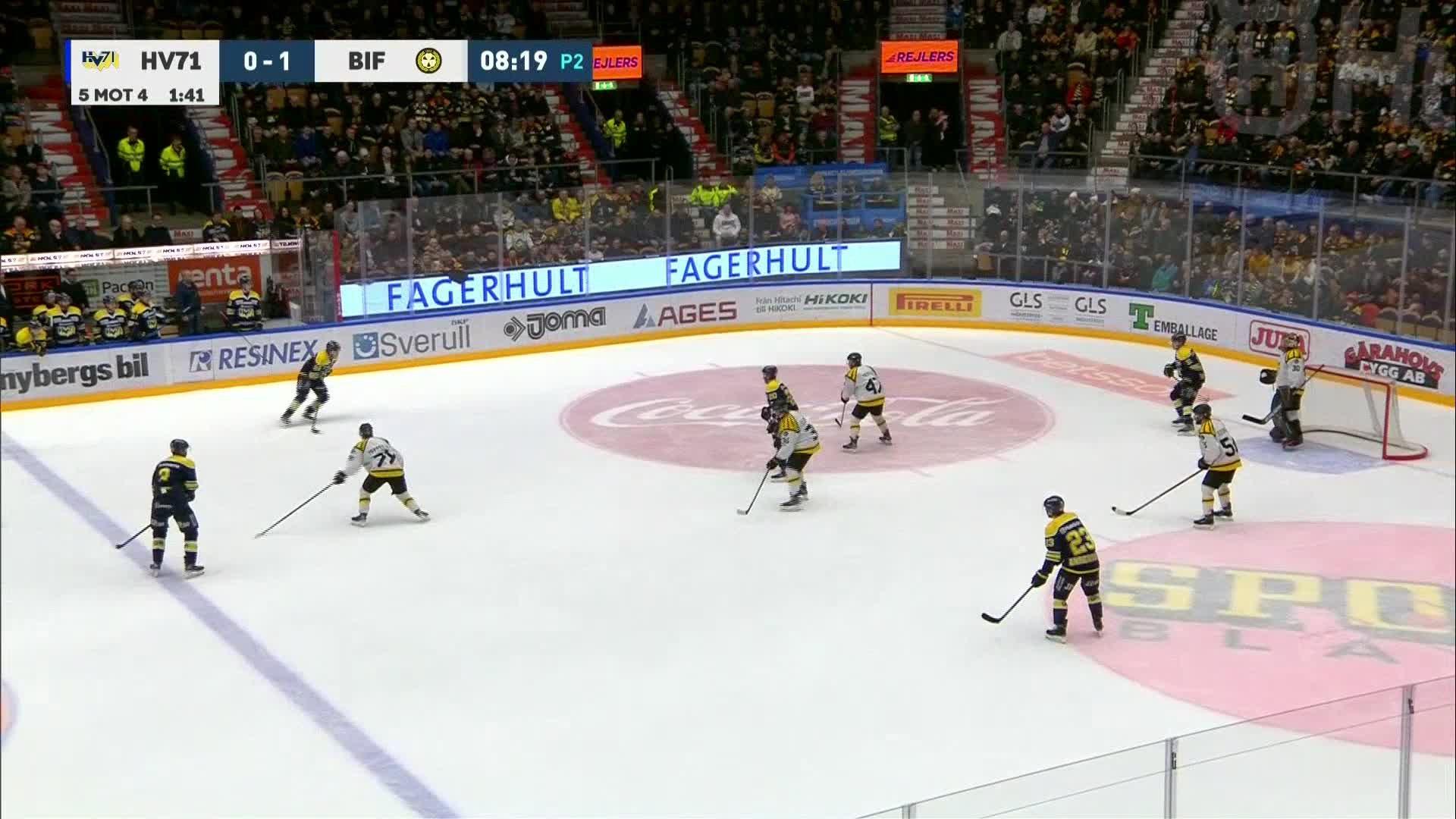HV71 - Brynäs IF 1-1