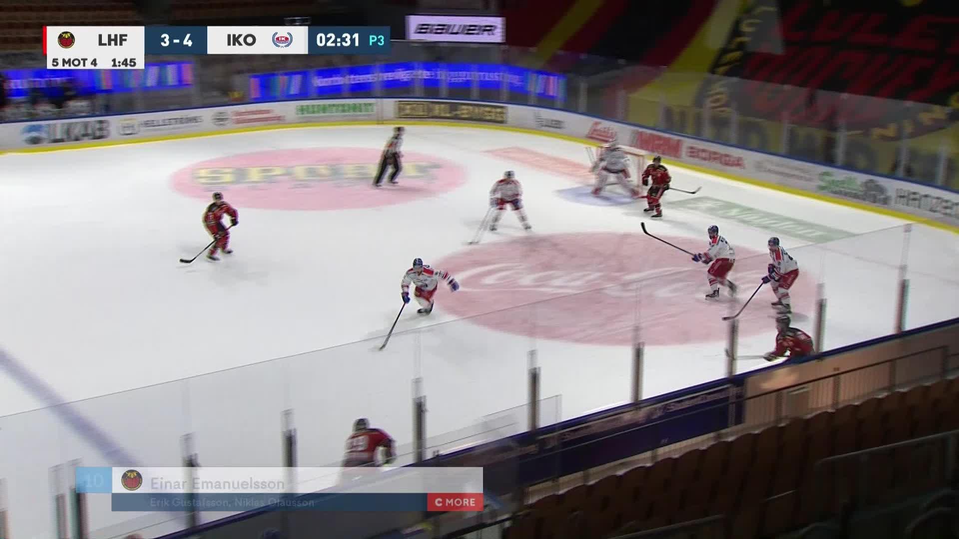 Luleå Hockey - IK Oskarshamn 4-4