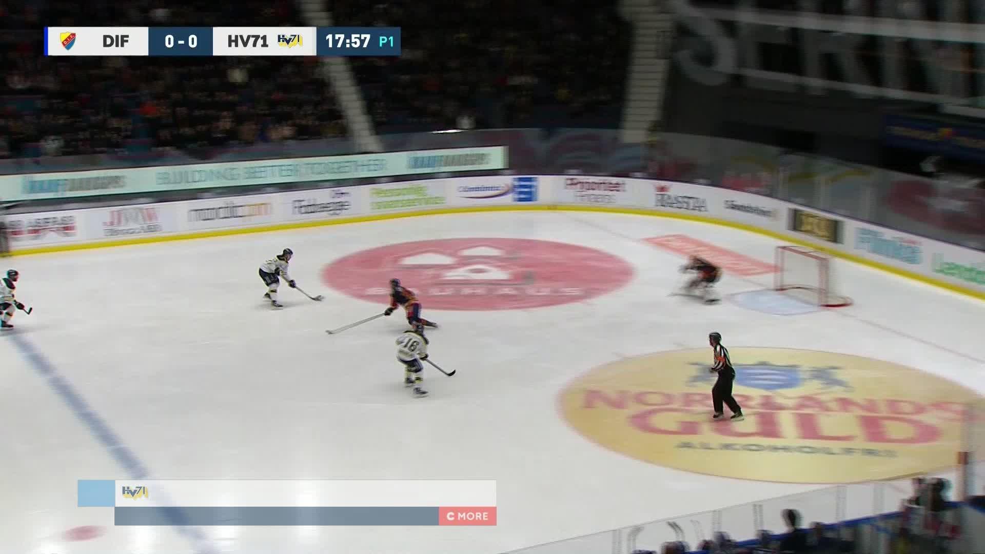 Djurgården Hockey - HV71 0-1