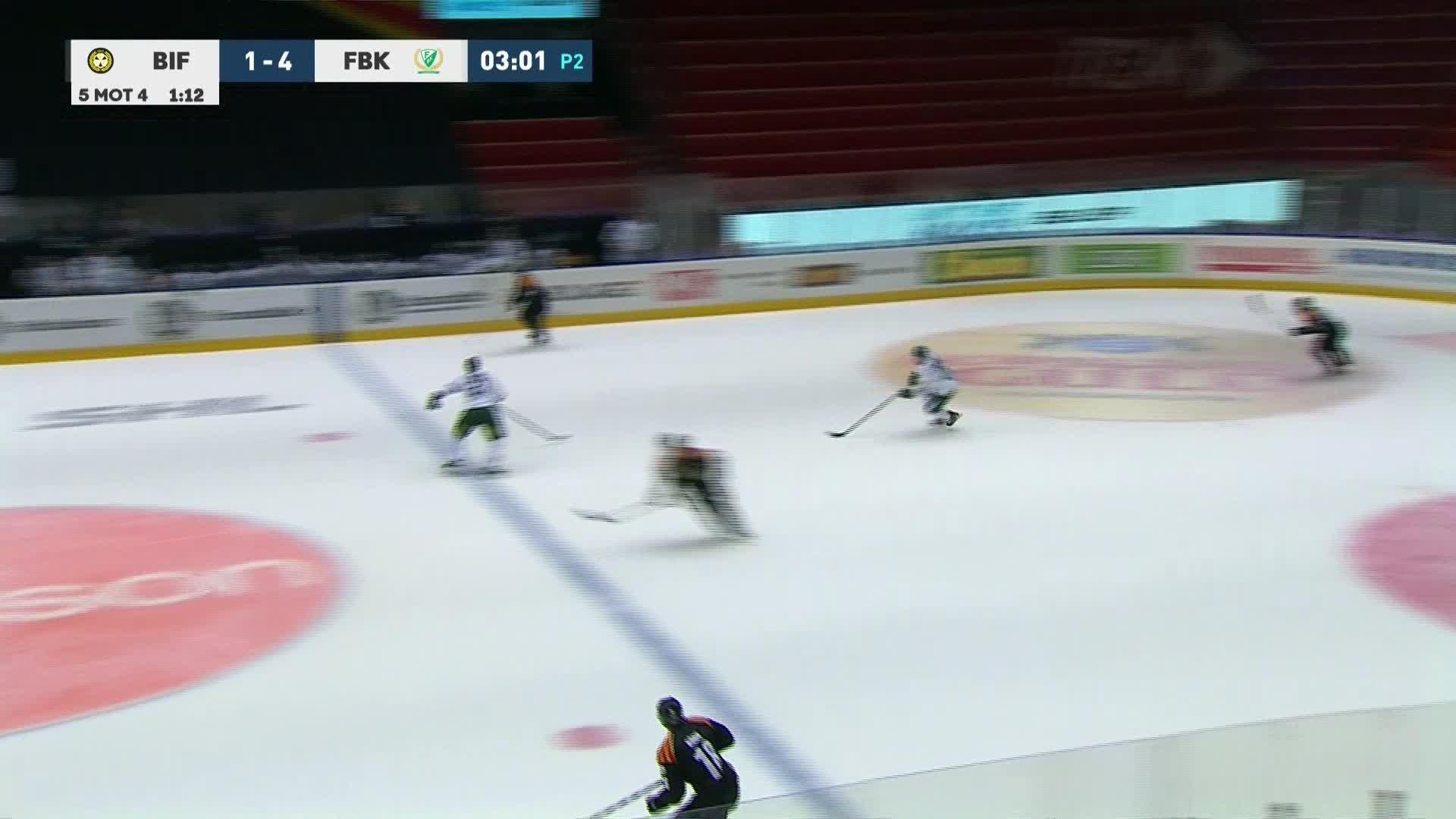 Brynäs IF - Färjestad BK 2-4