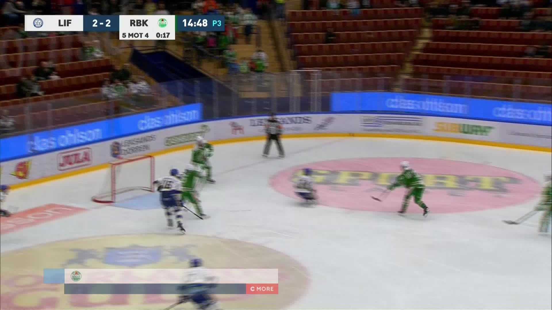 Leksands IF - Rögle BK 2-3