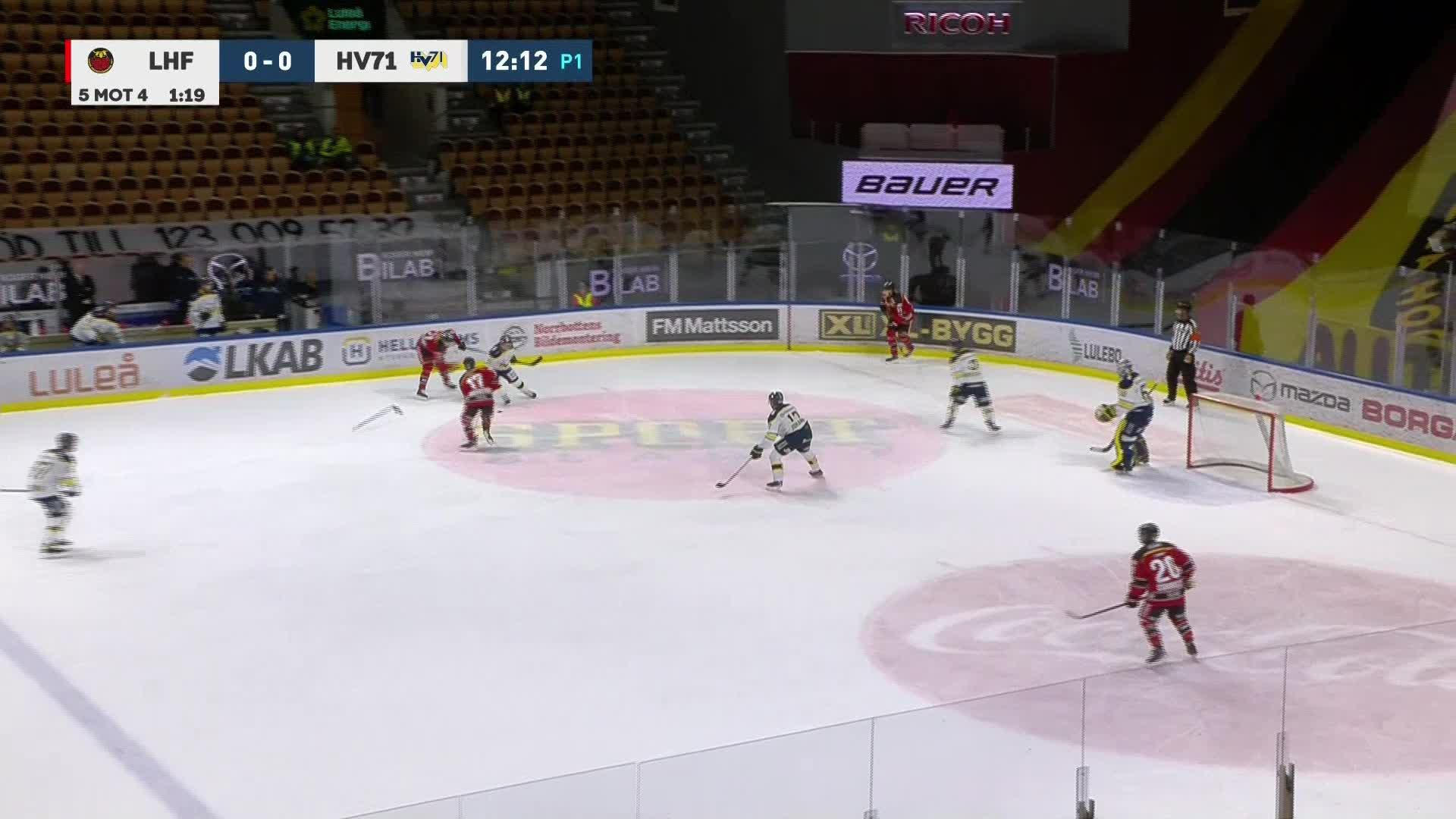 Luleå Hockey - HV71 1-0