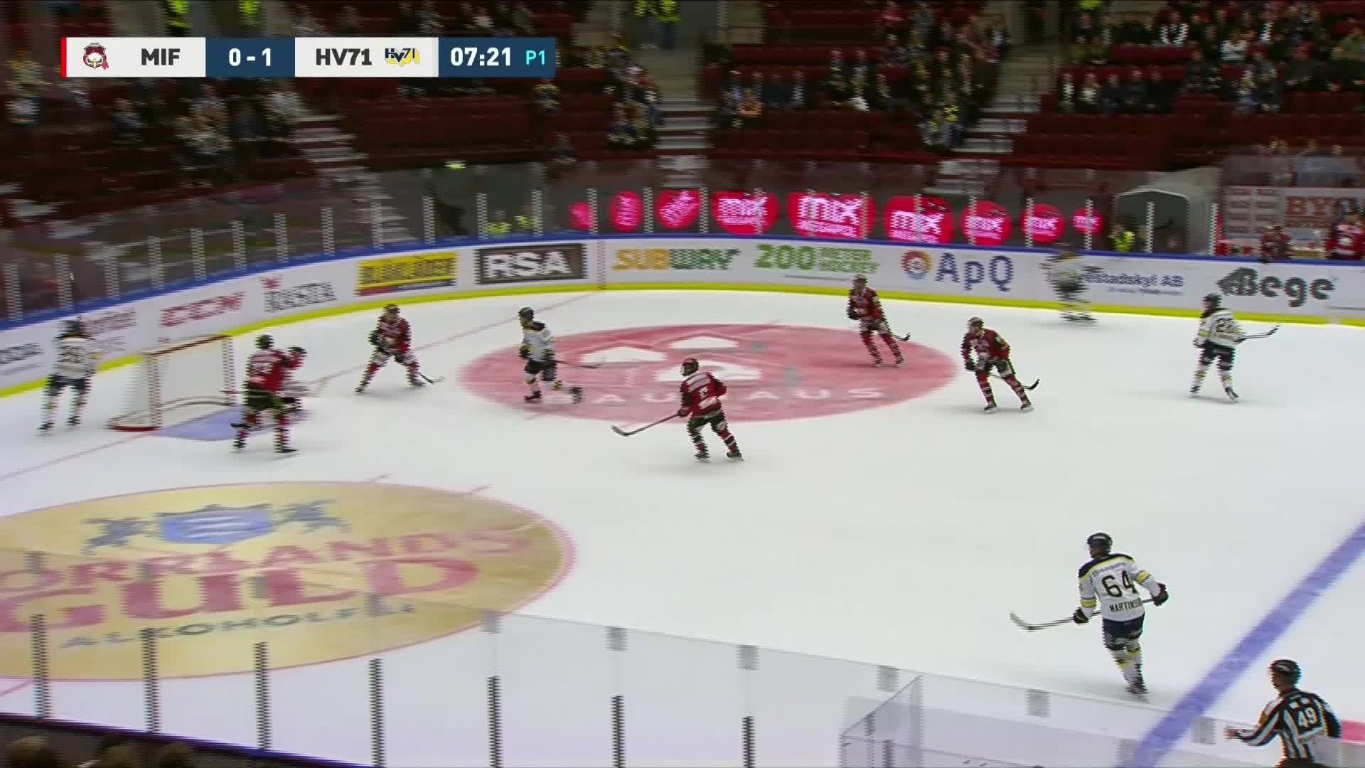 Malmö Redhawks - HV71 0-2