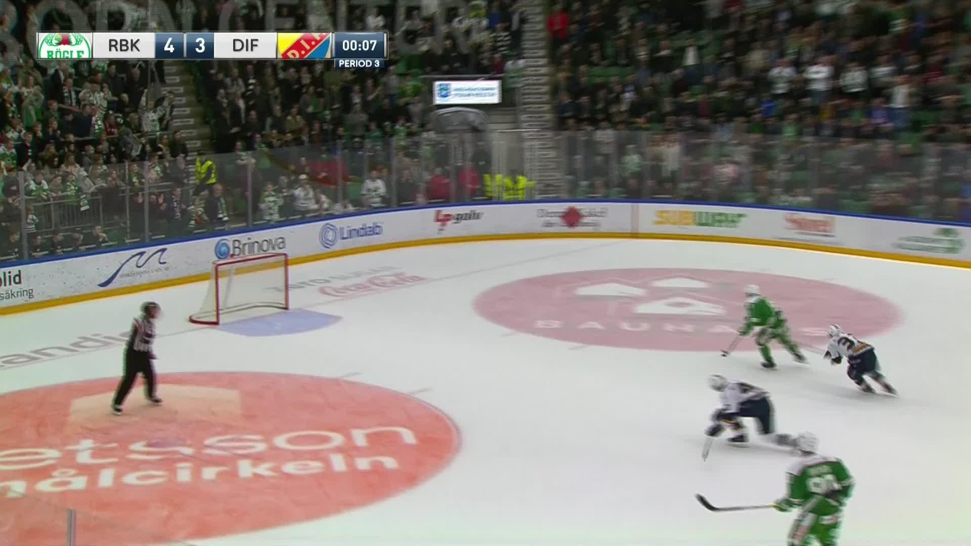 Rögle BK - Djurgården Hockey 5-3