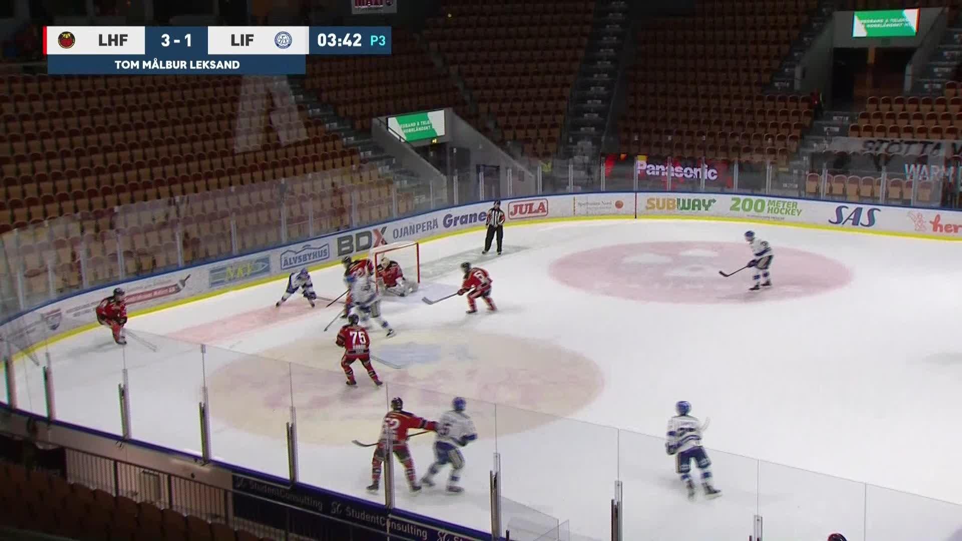 Luleå Hockey - Leksands IF 4-1