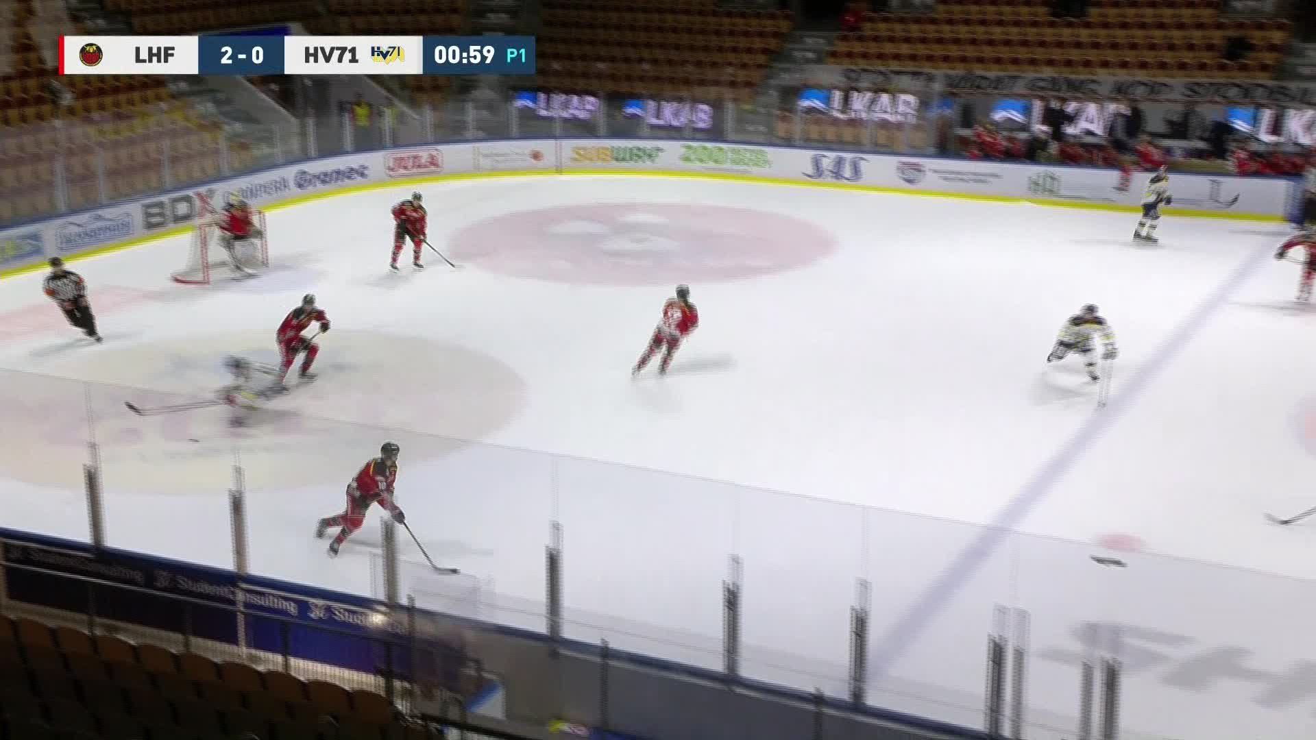 Luleå Hockey - HV71 2-1