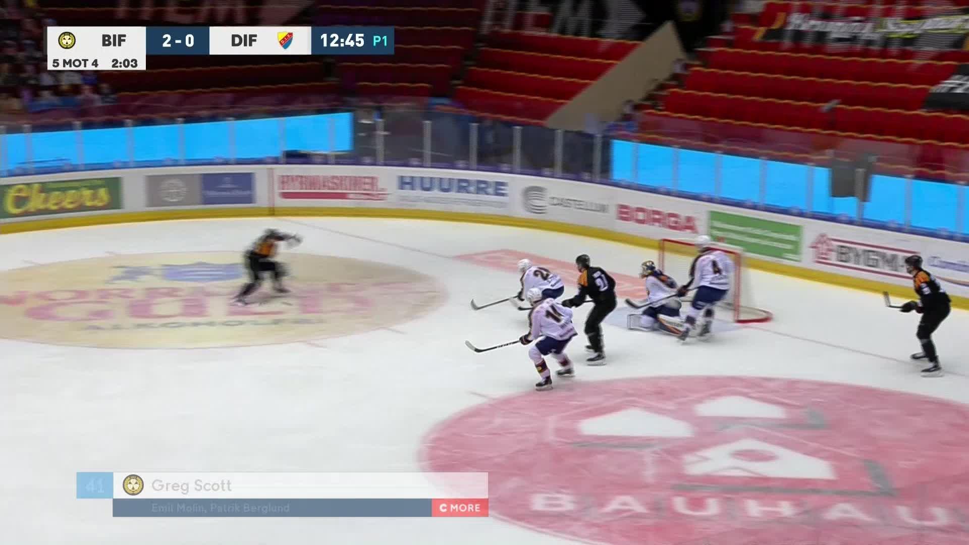 Brynäs IF - Djurgården Hockey 3-0
