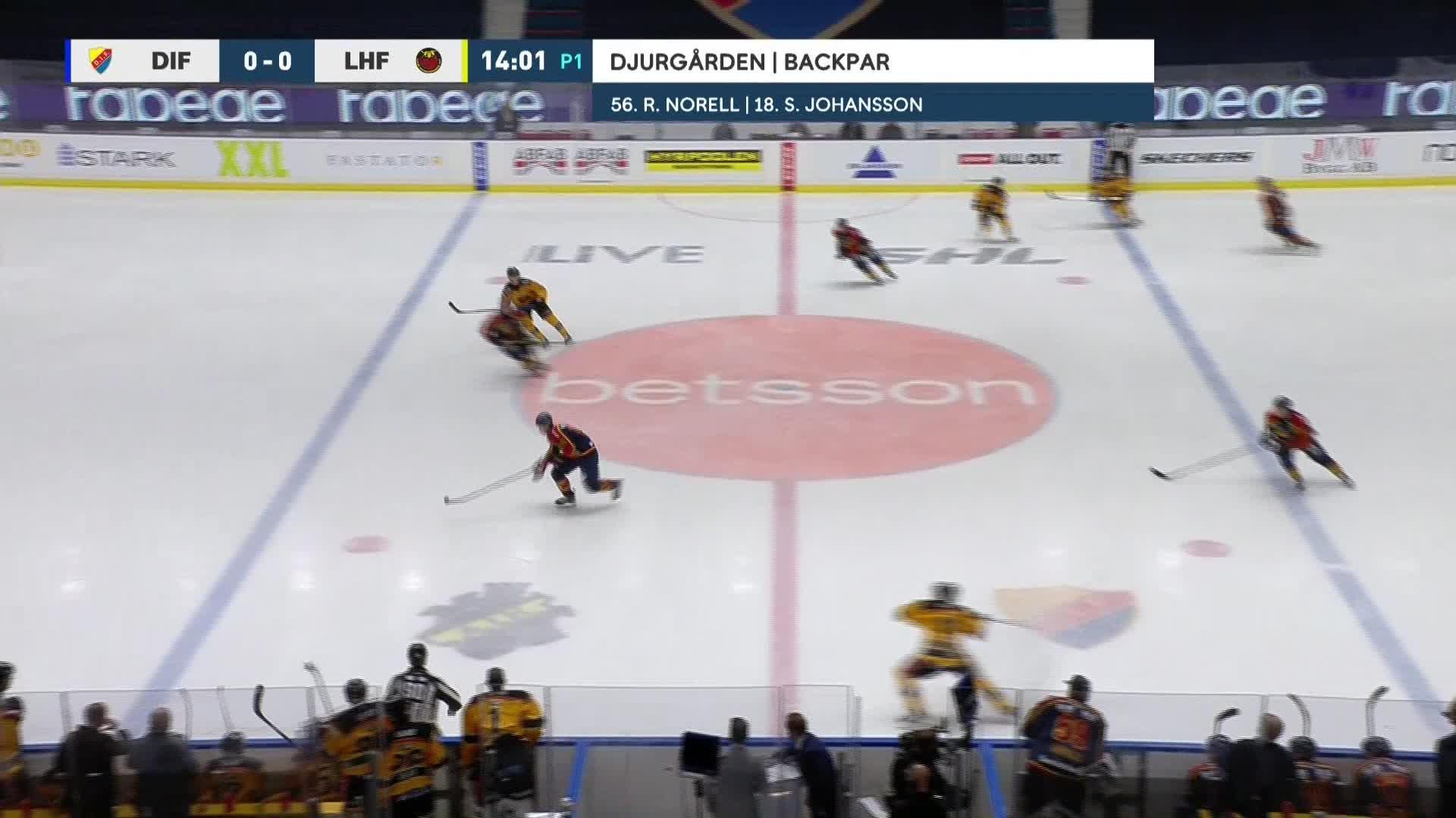 Djurgården Hockey - Luleå Hockey 1-0