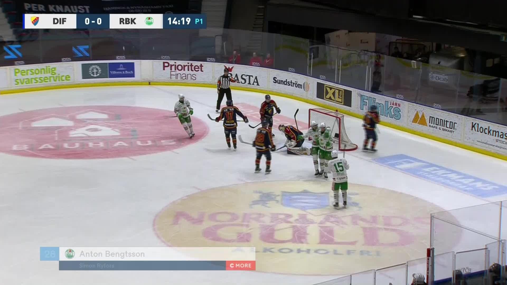 Djurgården Hockey - Rögle BK 0-1