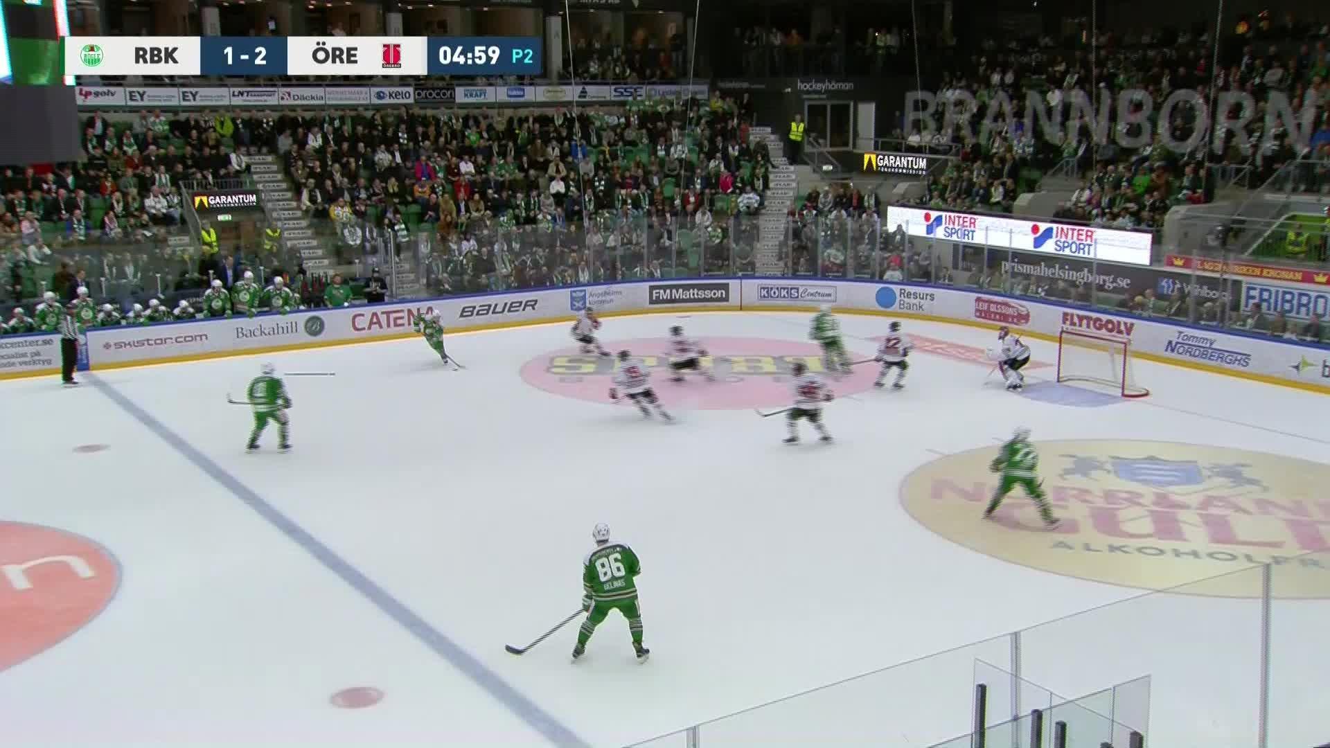 Rögle BK - Örebro Hockey 2-2