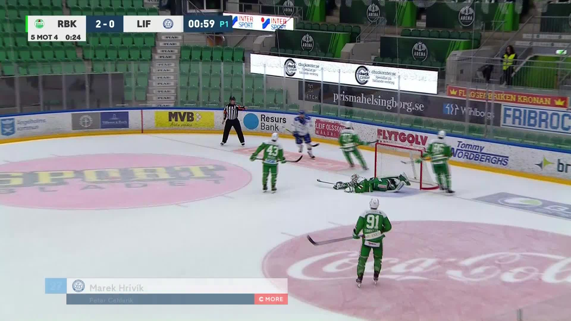 Rögle BK - Leksands IF 2-1
