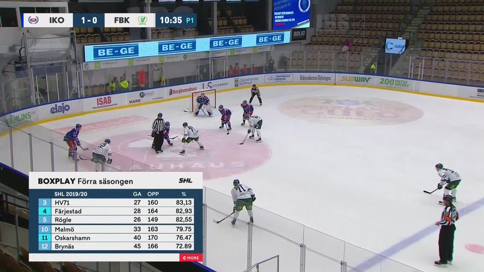 IK Oskarshamn - Färjestad BK 1-1