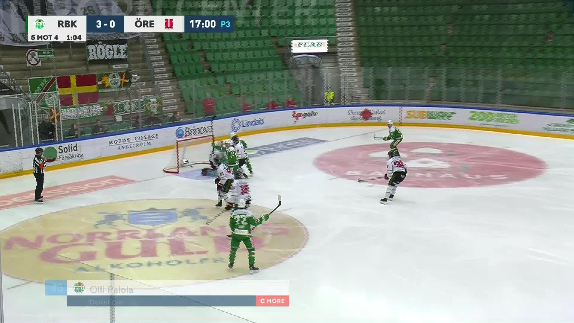 Rögle BK - Örebro Hockey 4-0