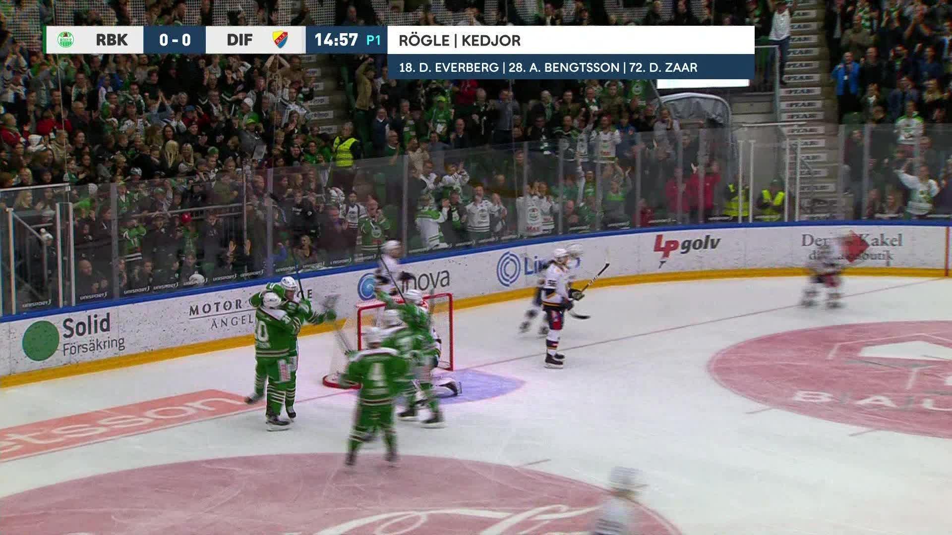 Rögle BK - Djurgården Hockey 1-0