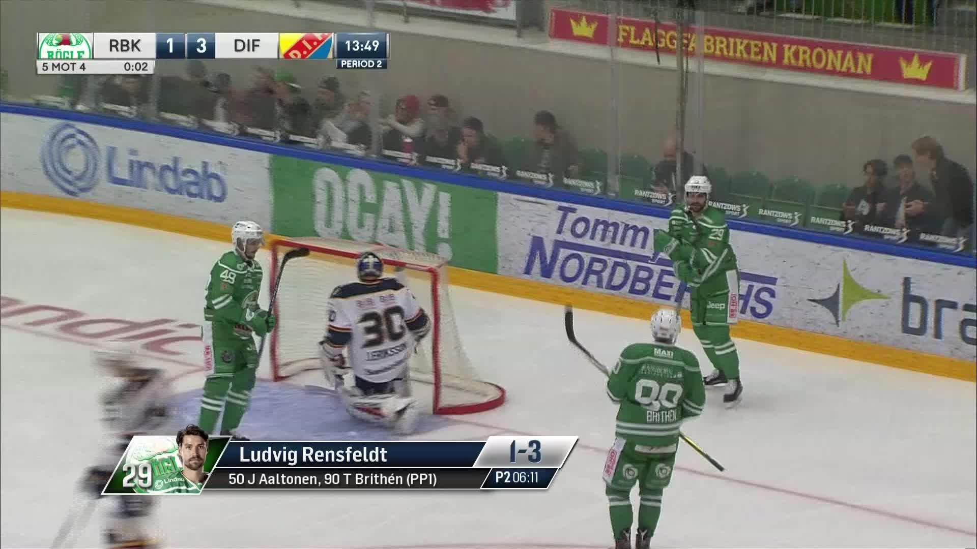 Rögle BK - Djurgården Hockey 1-3