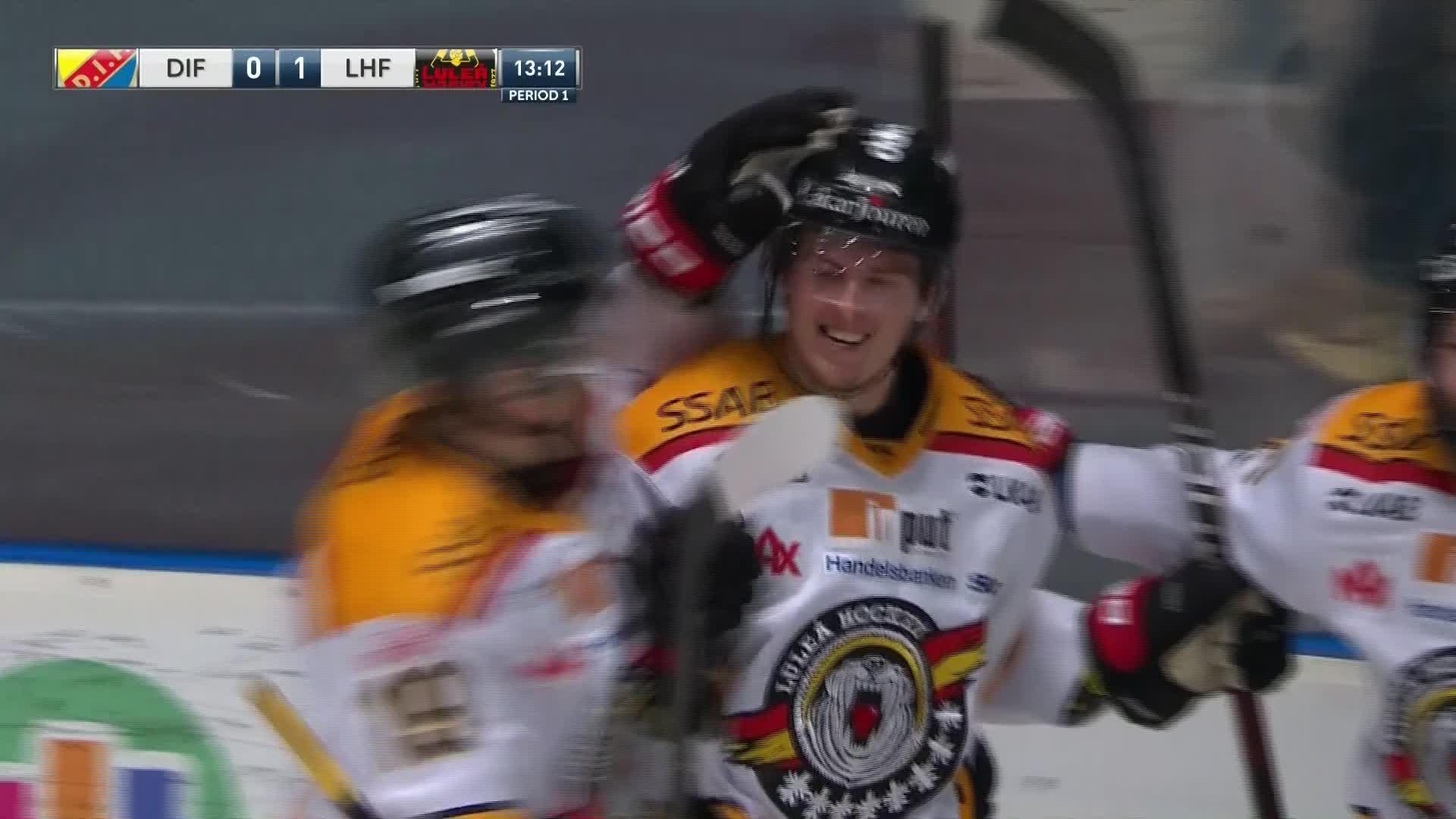 Djurgården Hockey - Luleå Hockey 0-1