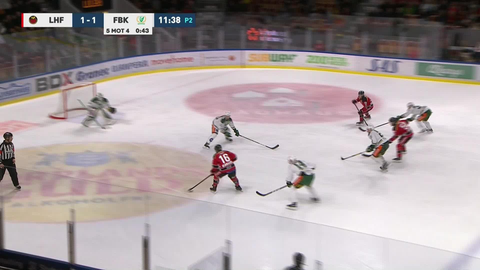 Luleå Hockey - Färjestad BK 2-1