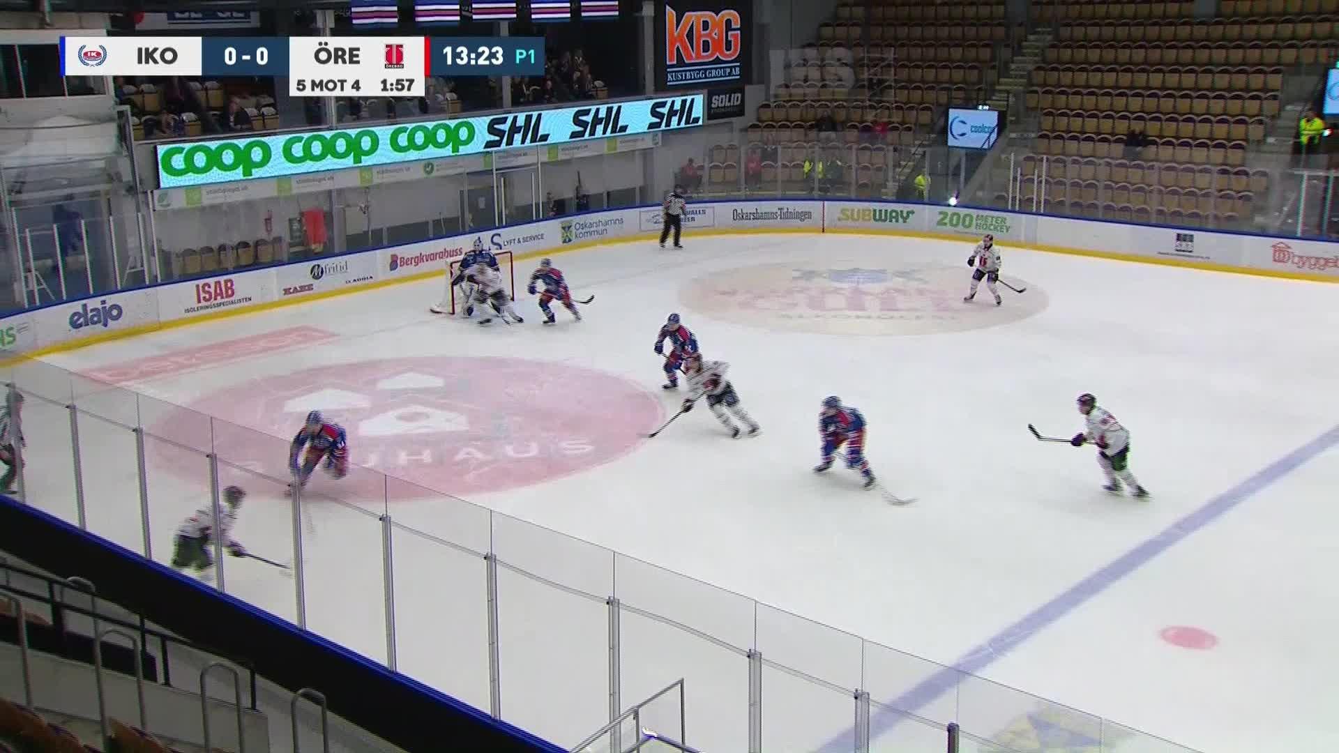 IK Oskarshamn - Örebro Hockey 0-1