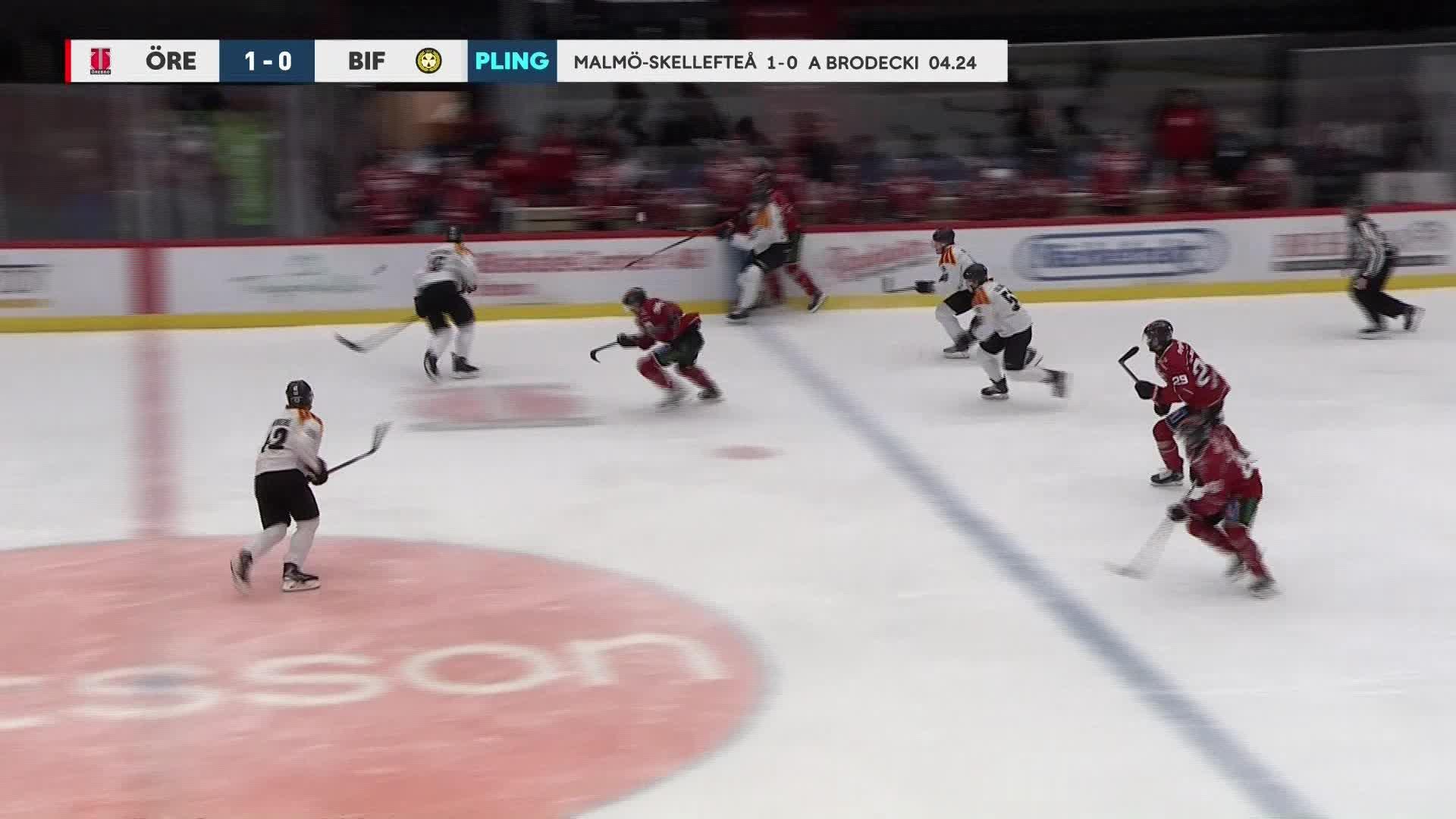 Örebro Hockey - Brynäs IF 2-0