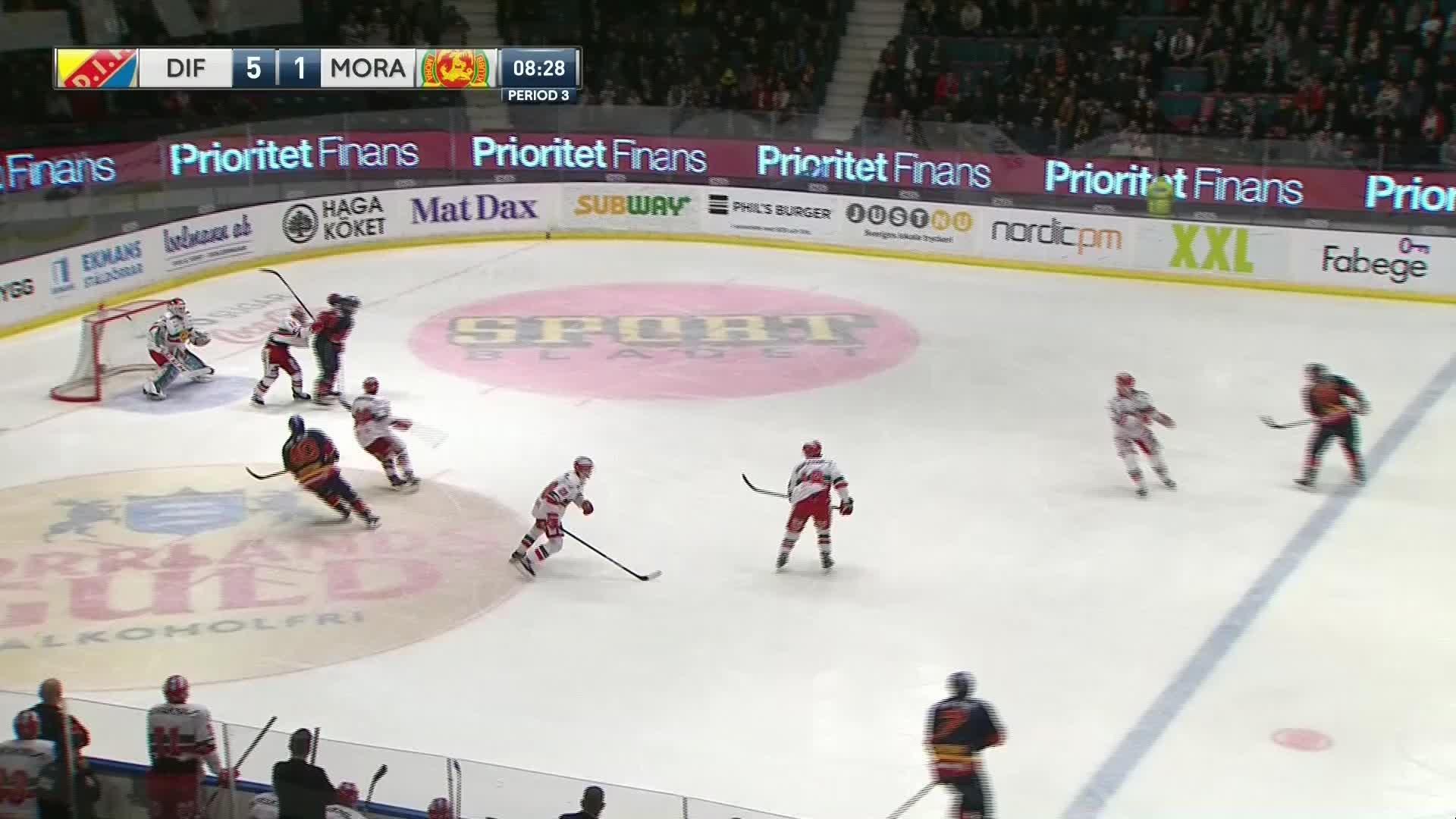 Djurgården Hockey - Mora IK 6-1