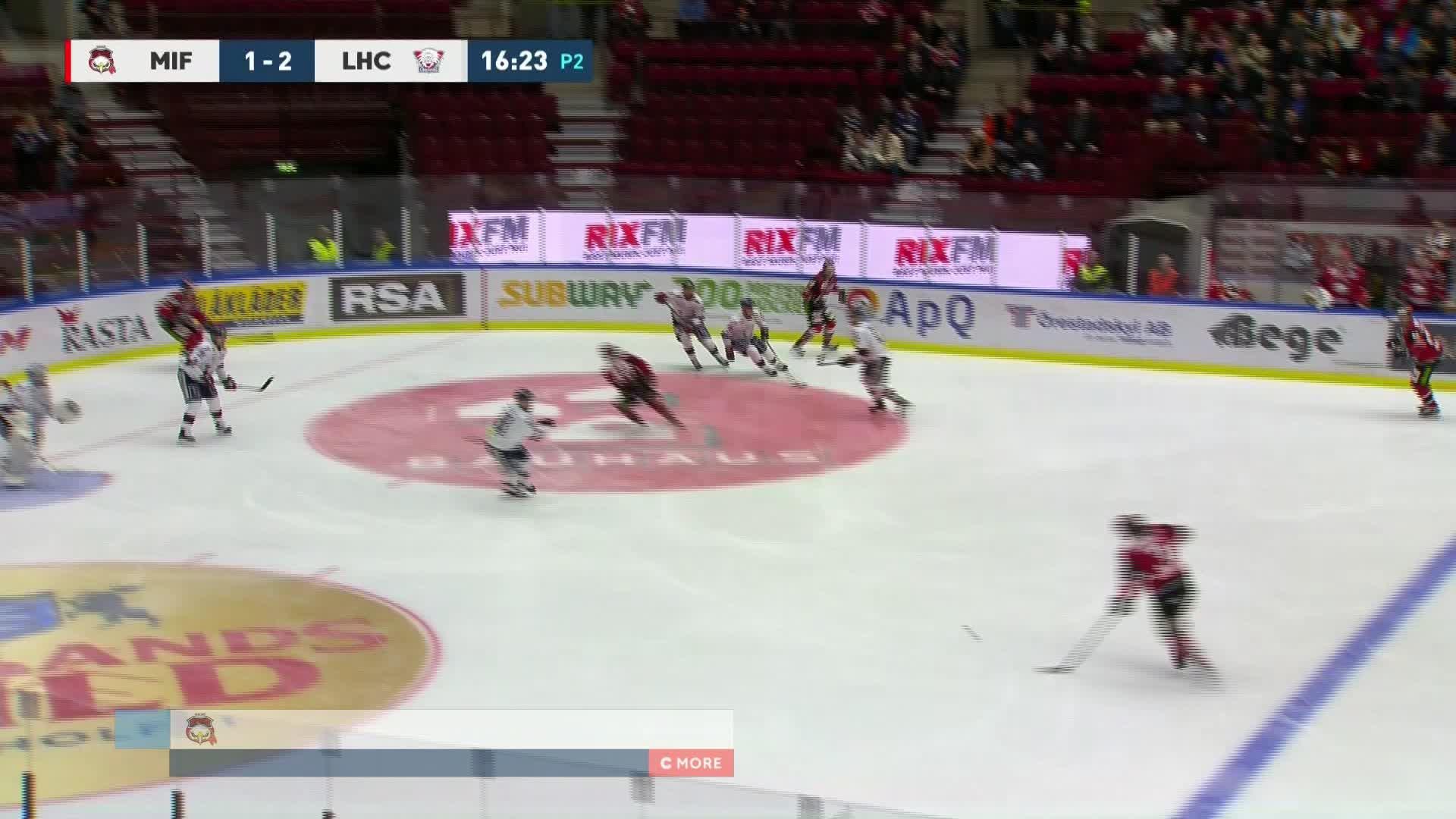 Malmö Redhawks - Linköping HC 2-2
