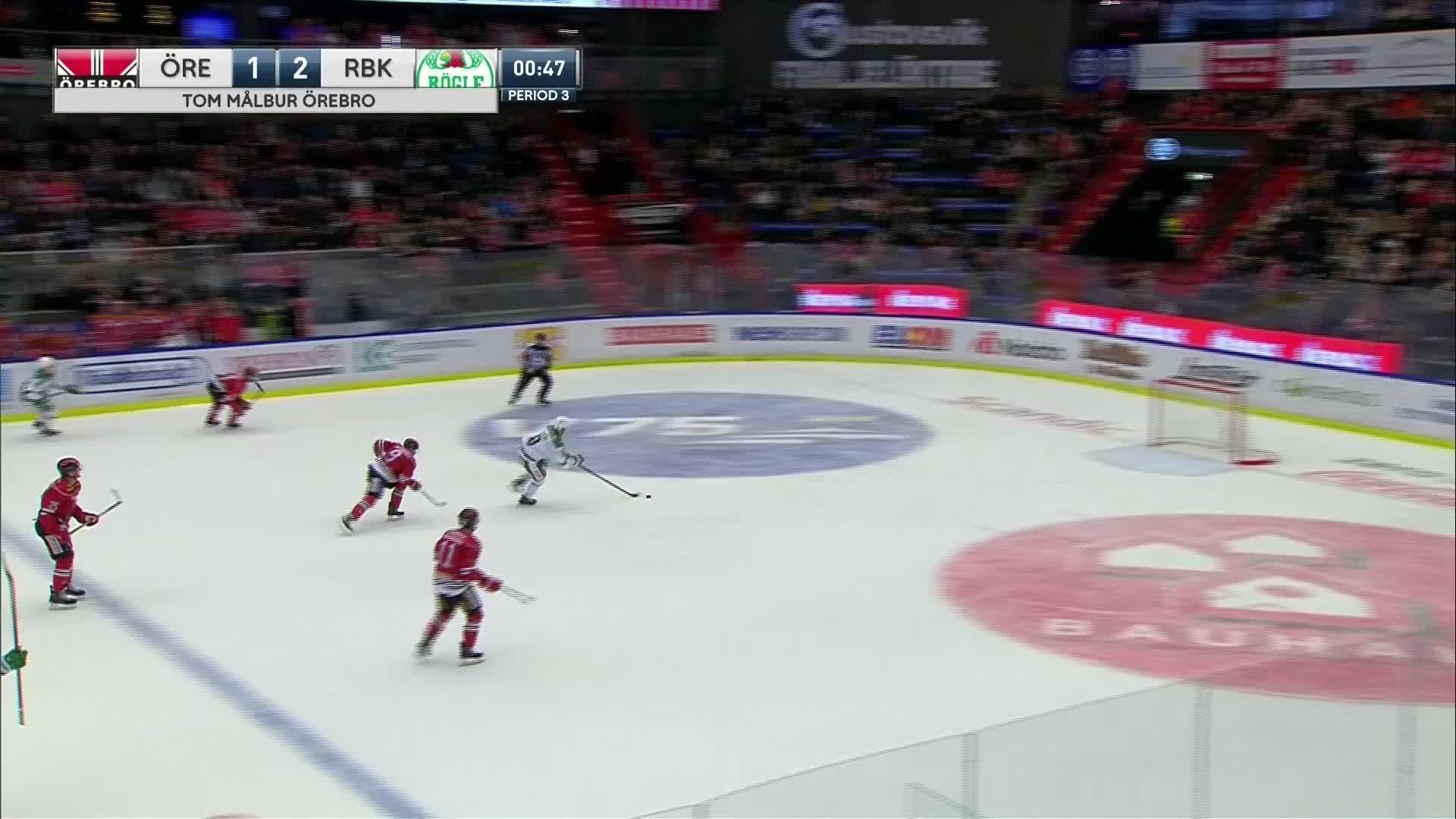 Örebro Hockey - Rögle BK 1-3