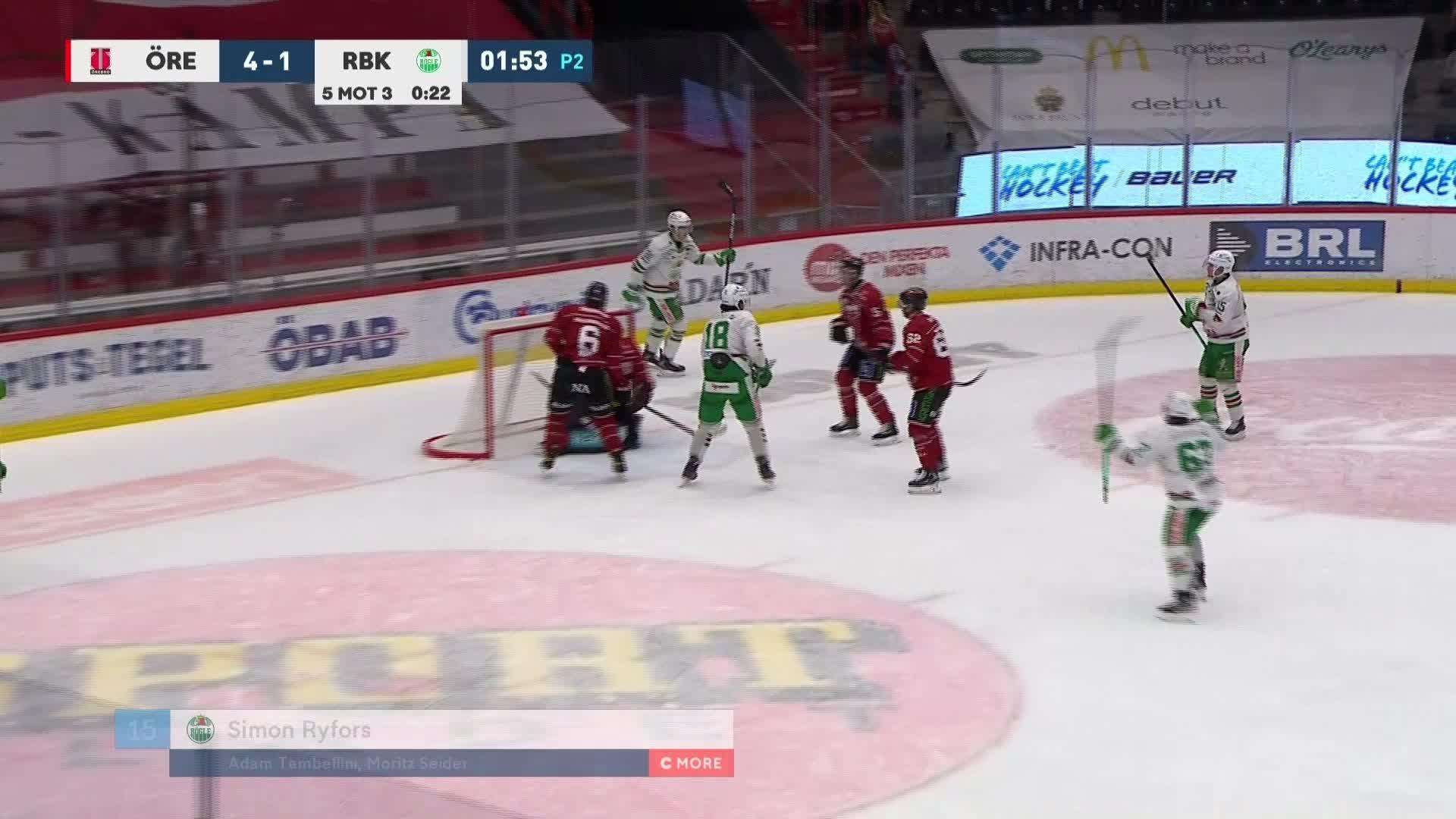 Örebro Hockey - Rögle BK 4-2