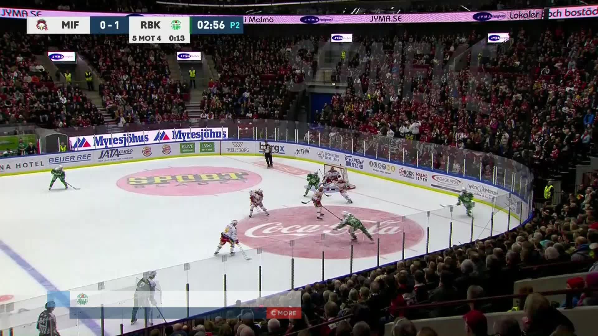 Malmö Redhawks - Rögle BK 0-2