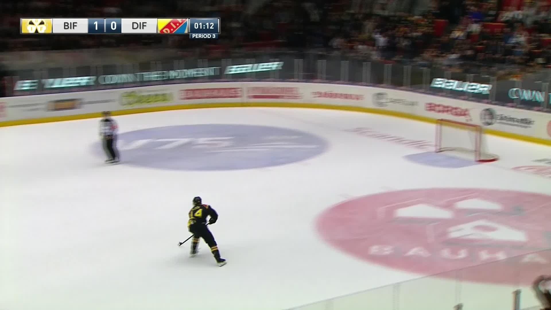 Brynäs IF - Djurgården Hockey 2-0