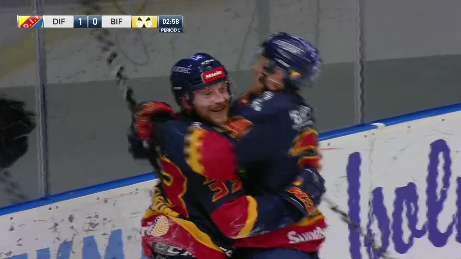 Djurgården Hockey - Brynäs IF 1-0