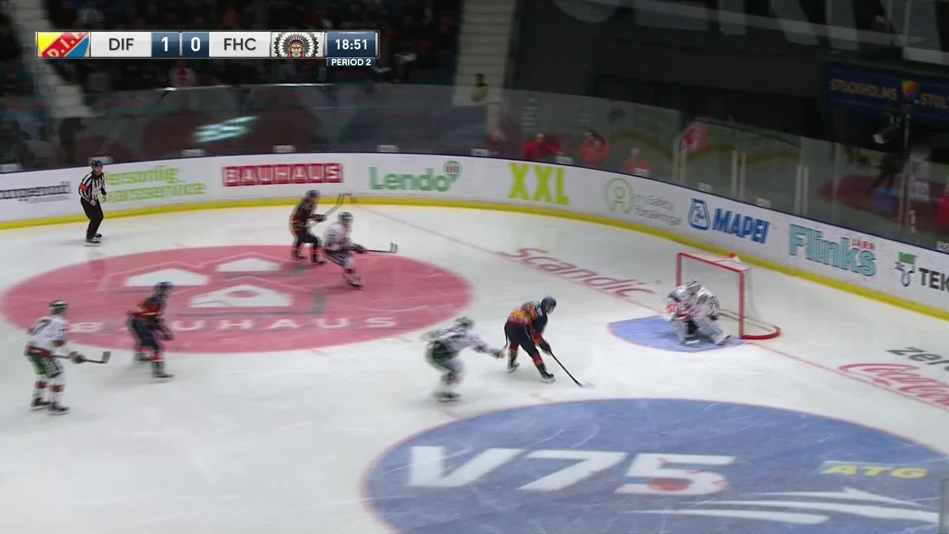 Djurgården Hockey - Frölunda HC 2-0